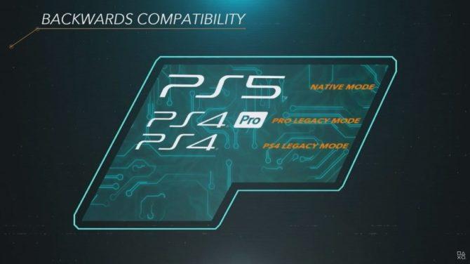 compatibilidad ps5
